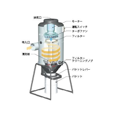 小型集塵機 IS-15