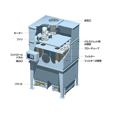 パルスジェット集塵機 PiE-75N/ 120N / 150 / 200 / 250 / 300
